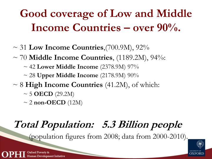 Good coverage of Low and Middle Income Countries – over 90%.