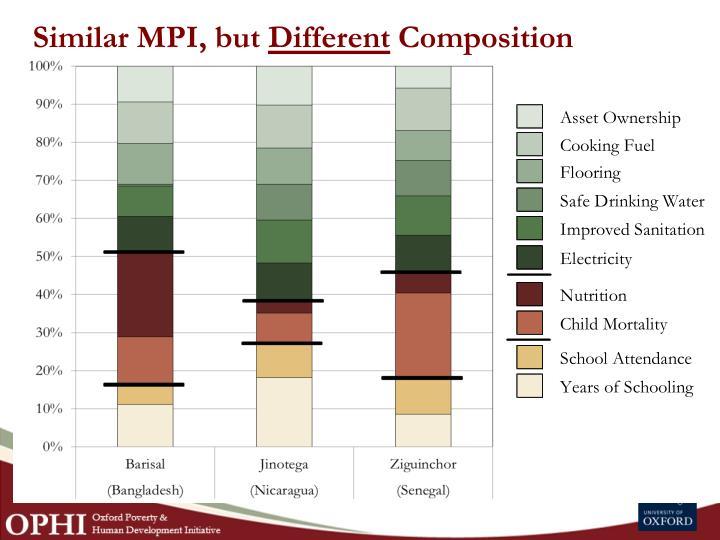 Similar MPI, but