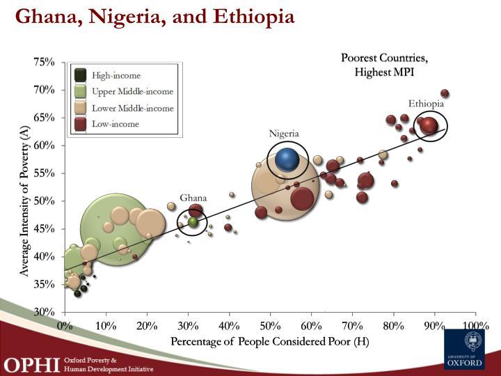 Ghana, Nigeria, and Ethiopia