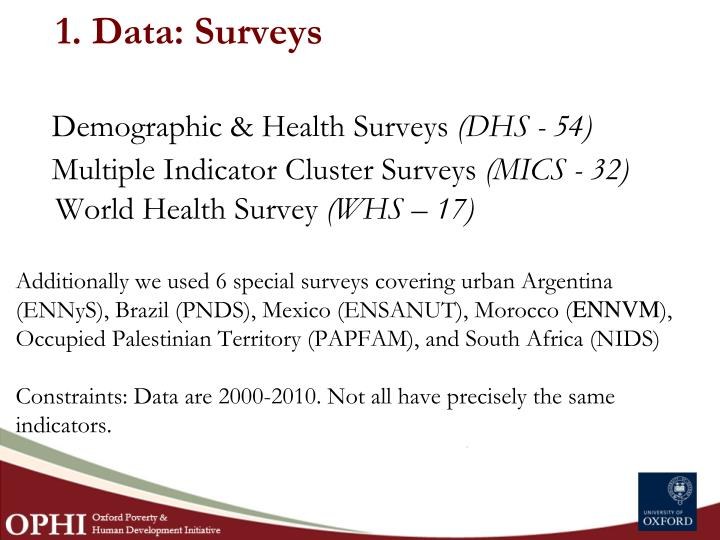 1. Data: Surveys