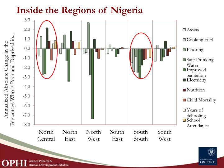 Inside the Regions of Nigeria