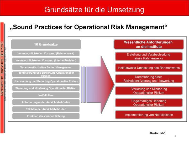 Grundsätze für die Umsetzung