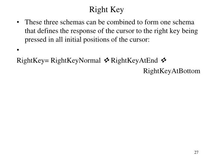 Right Key
