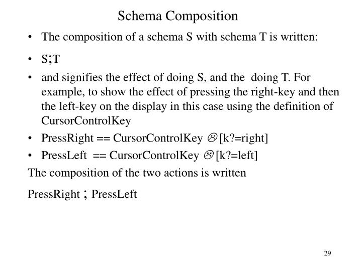 Schema Composition