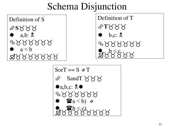 Schema Disjunction