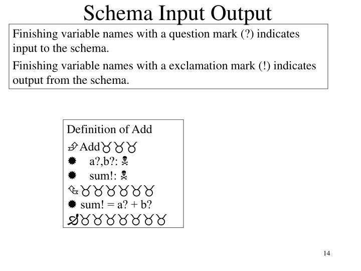 Finishing variable names with a question mark (?) indicates input to the schema.