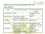 adverse events associated with the new aeds1