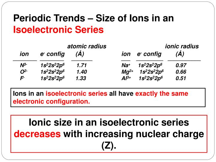 Periodic Trends – Size of Ions in an