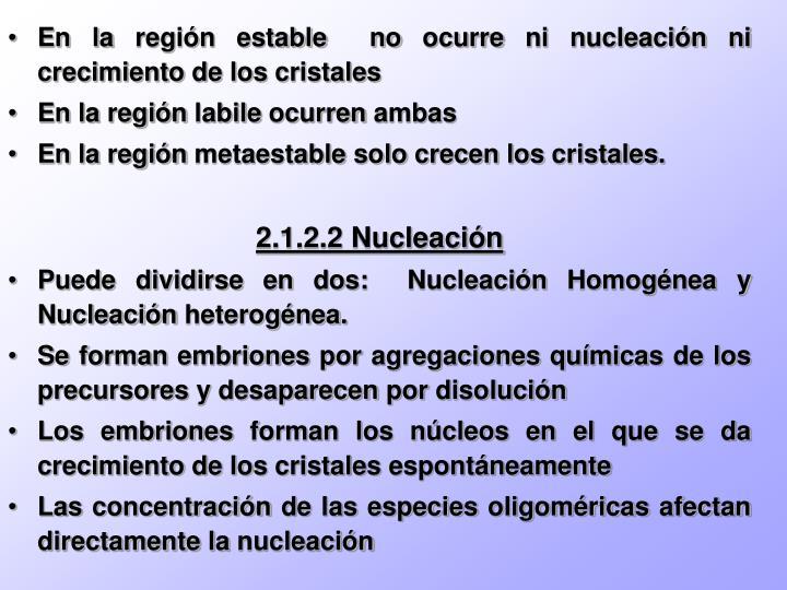 En la región estable  no ocurre ni nucleación ni crecimiento de los cristales
