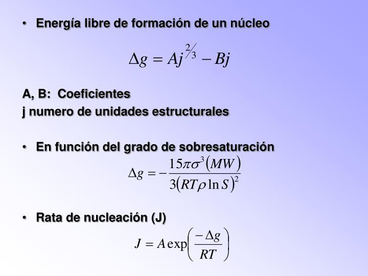 Energía libre de formación de un núcleo