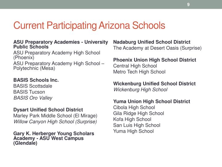 Current Participating Arizona Schools