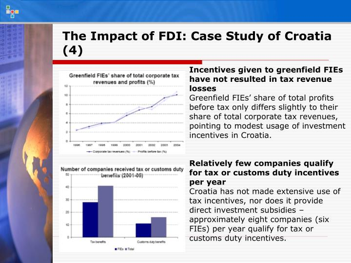 The Impact of FDI: Case Study of Croatia