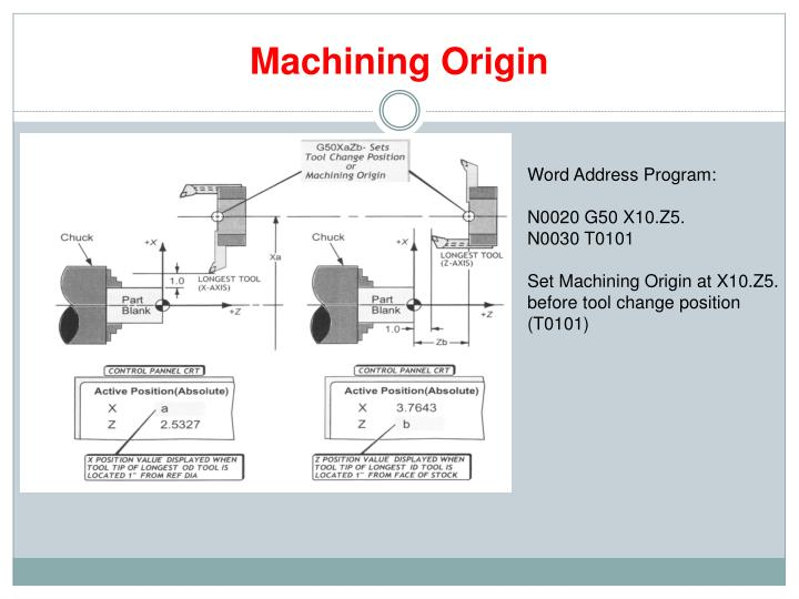 Machining Origin