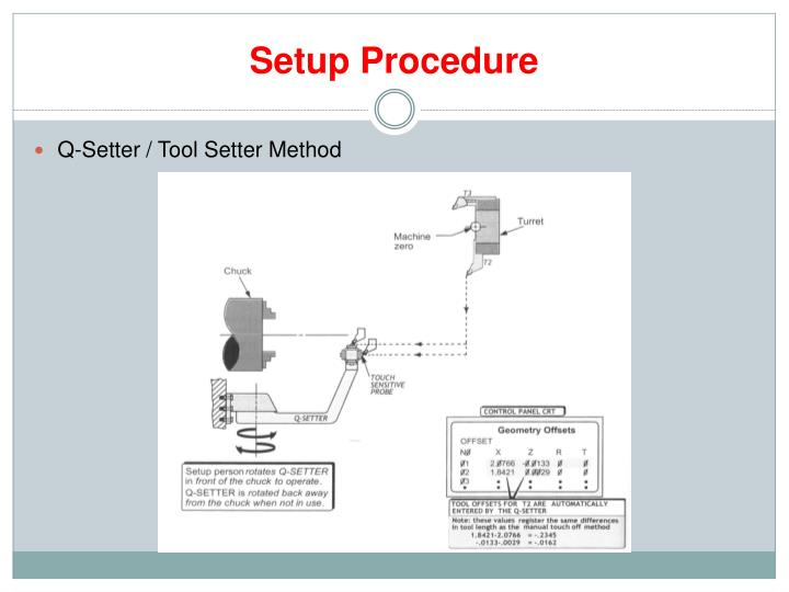 Setup Procedure