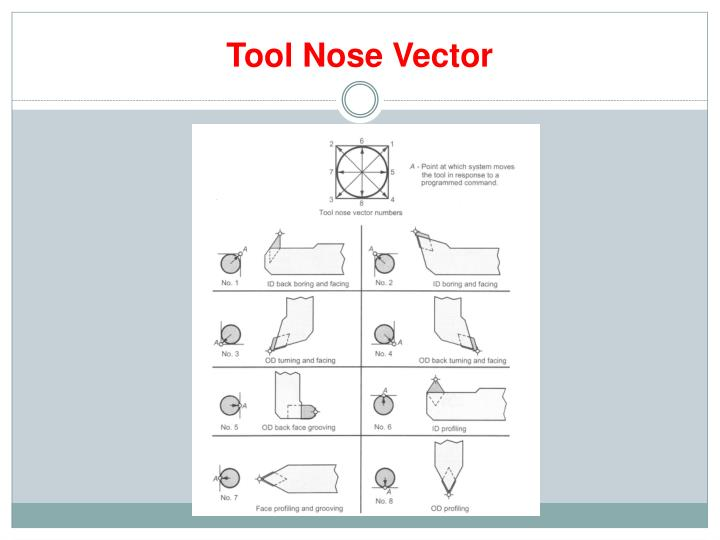 Tool Nose Vector
