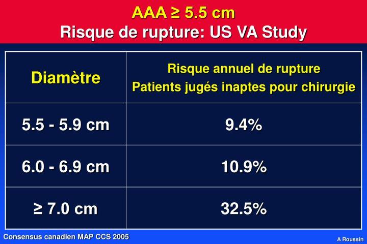 AAA ≥ 5.5 cm
