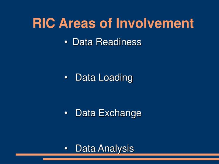 RIC Areas of Involvement