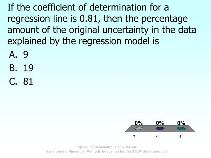If the coefficient of determination for a regression line is 0.81, then the percentage amount of the original uncertainty in the data explained by the regression model is