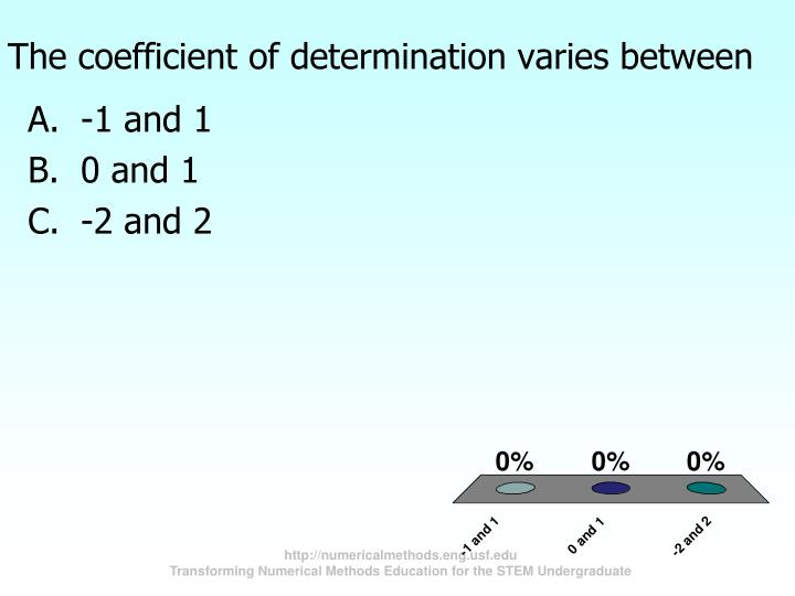 The coefficient of determination varies between