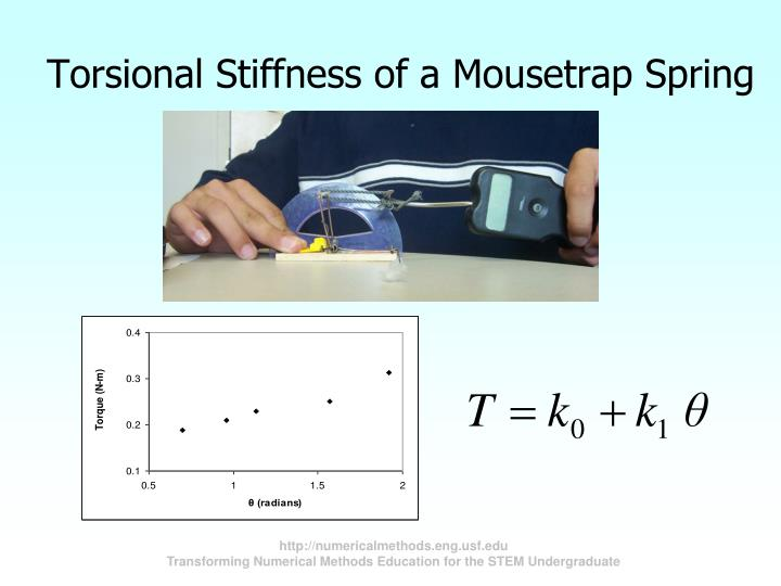 Torsional Stiffness of a Mousetrap Spring