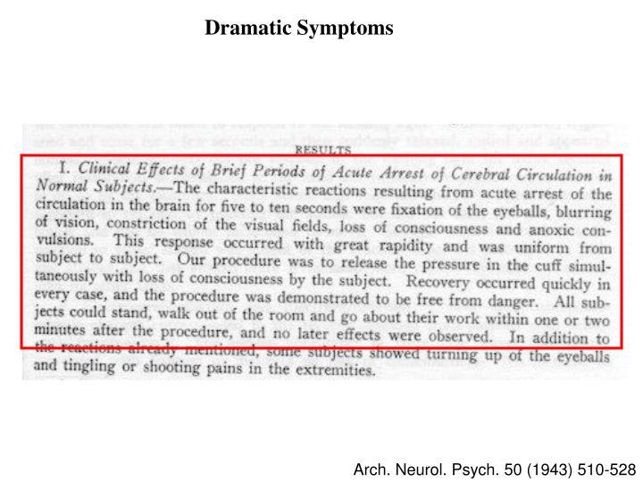 Dramatic Symptoms