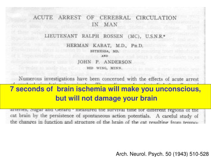 7 seconds of  brain ischemia will make you unconscious,