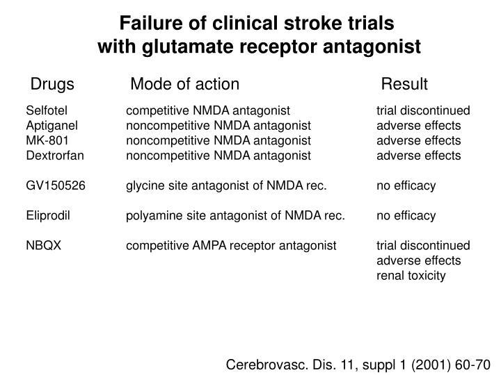 Failure of clinical stroke trials