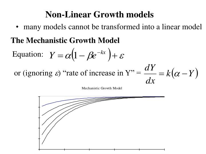 Non linear growth models