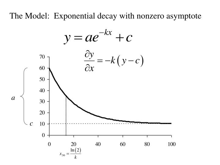 The Model:  Exponential decay with nonzero asymptote