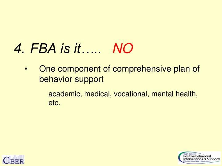 FBA is it…..