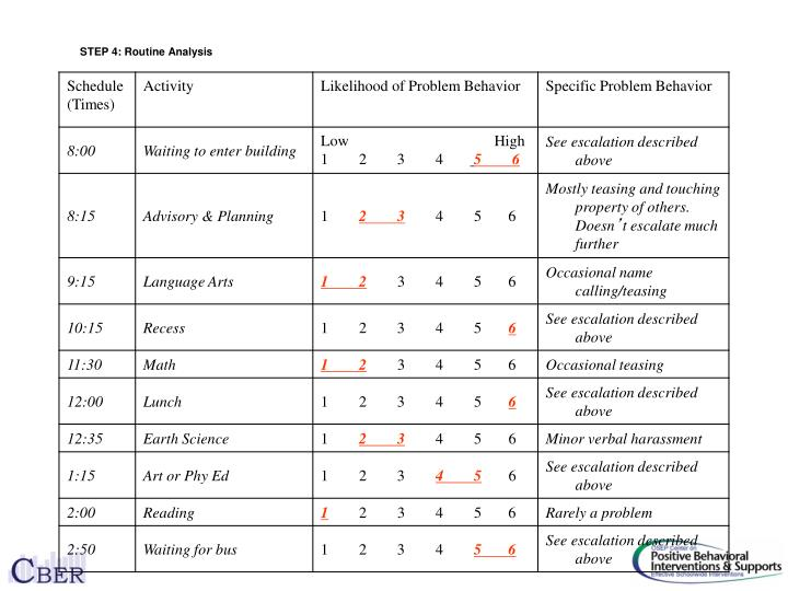 STEP 4: Routine Analysis