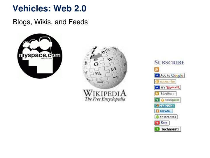 Blogs, Wikis, and Feeds