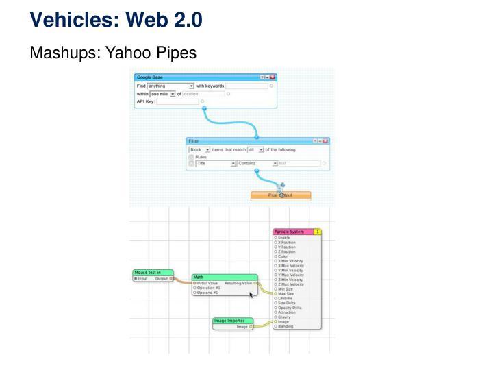 Mashups: Yahoo Pipes