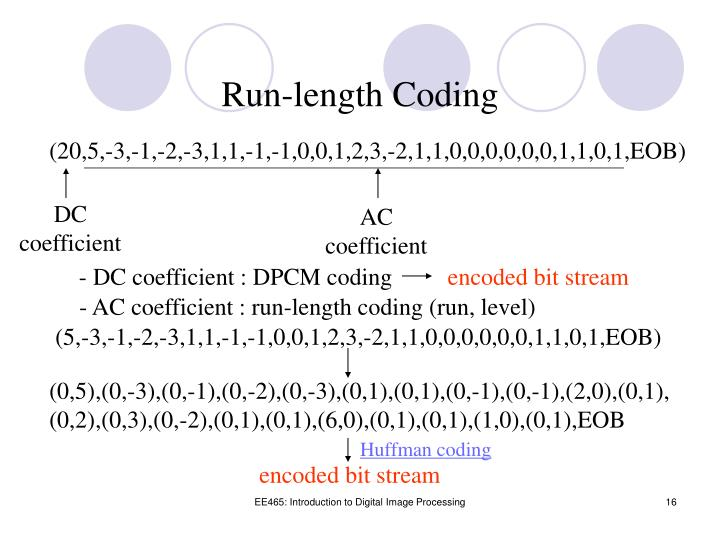 Run-length Coding