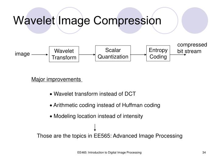 Wavelet Image Compression