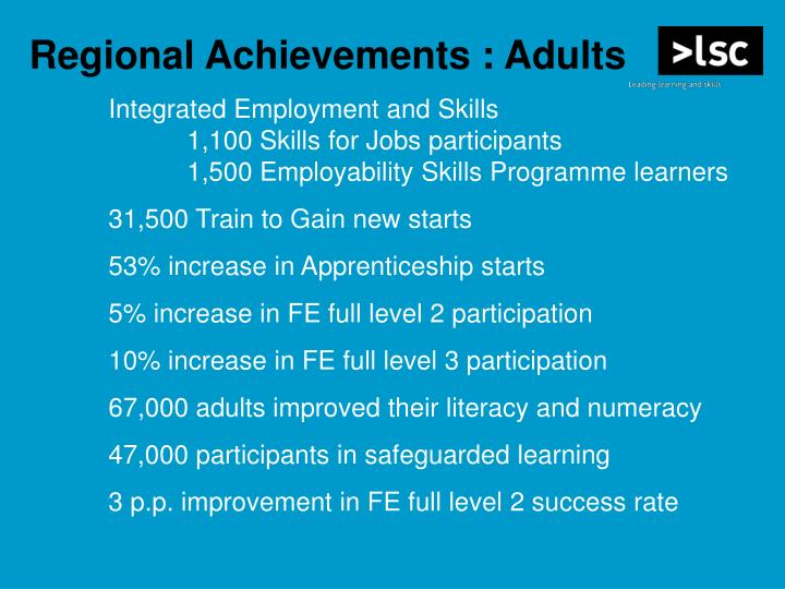 Regional Achievements