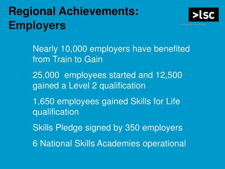 Regional Achievements: