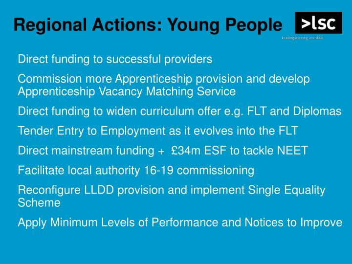 Regional Actions: Young People