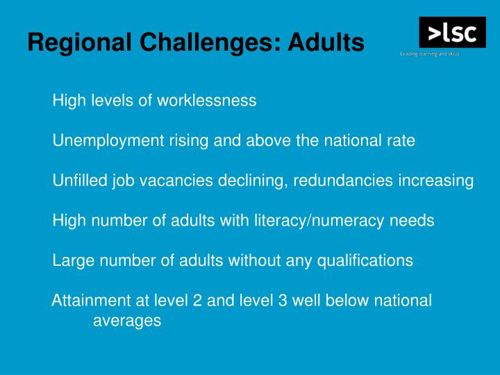 Regional Challenges: Adults