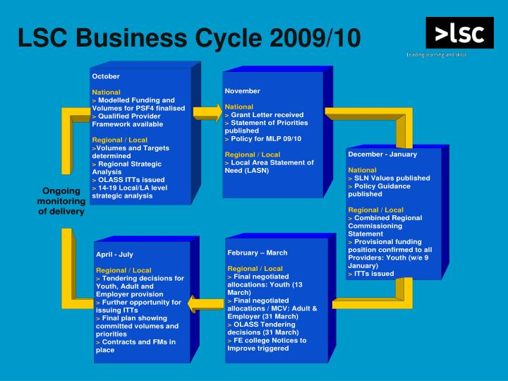 LSC Business Cycle 2009/10