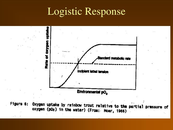 Logistic Response