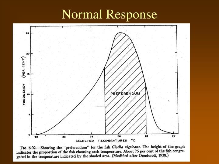 Normal Response