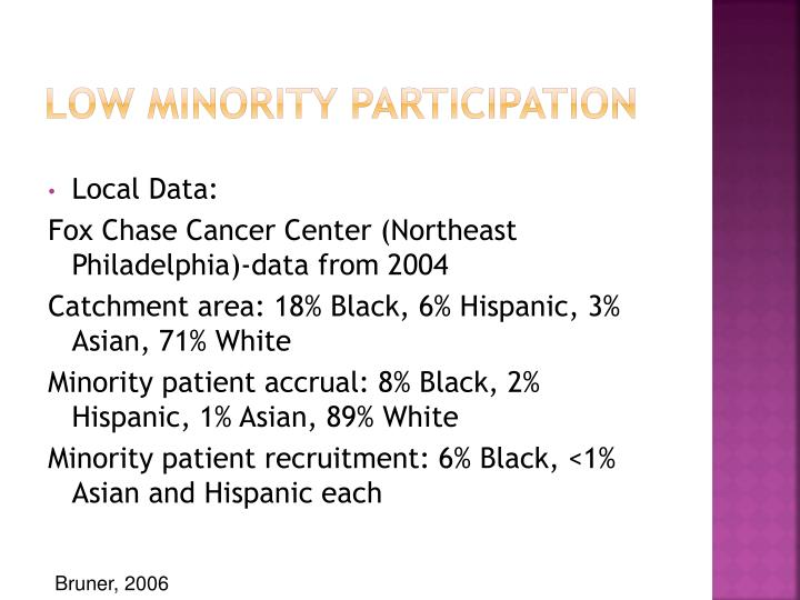 Low Minority Participation