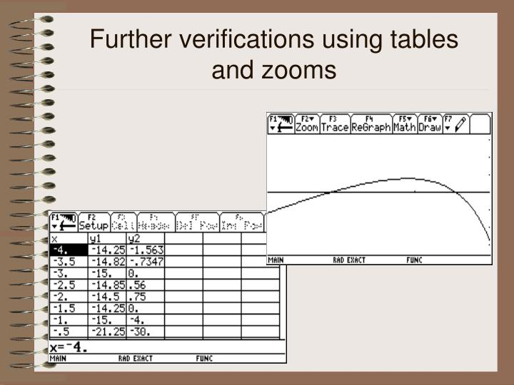 Further verifications using tables and zooms