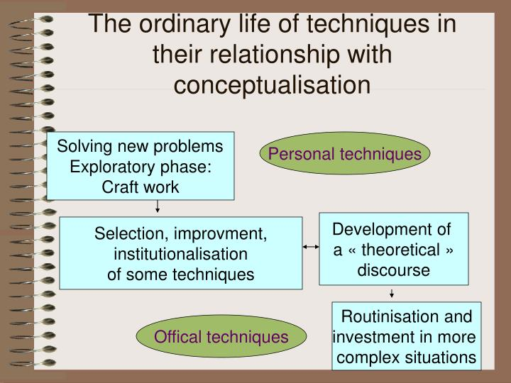 The ordinary life of techniques in their relationship with conceptualisation
