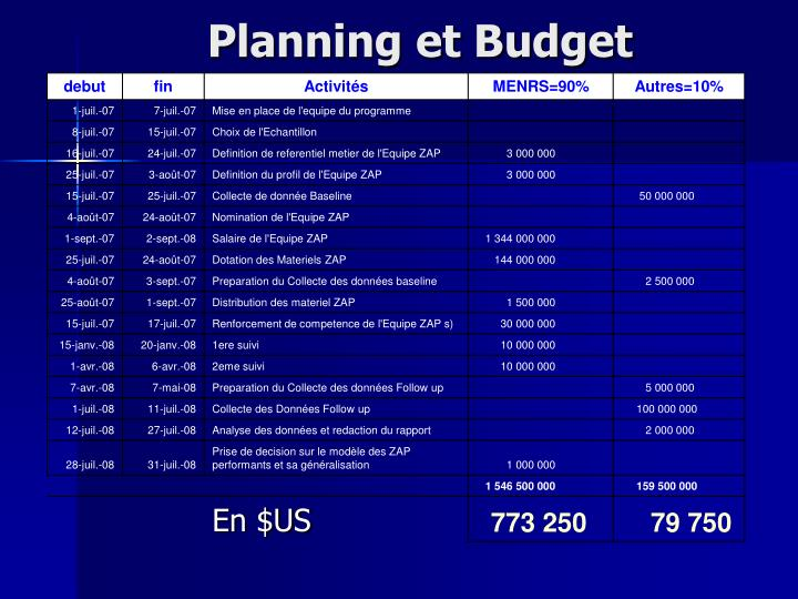 Planning et Budget