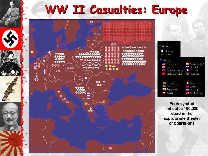 WW II Casualties: Europe