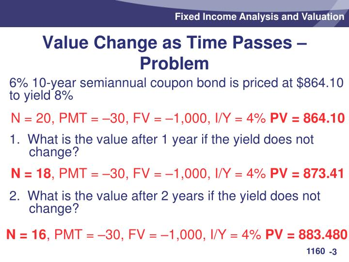 Value Change as Time Passes – Problem
