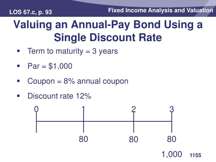 Valuing an annual pay bond using a single discount rate
