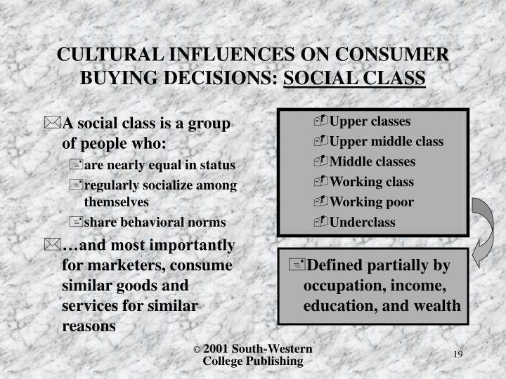A social class is a group of people who: